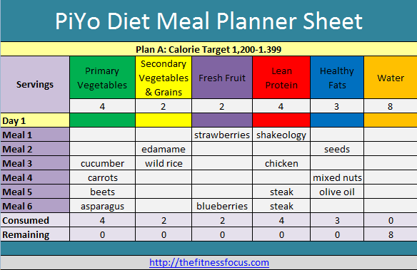 PiYo Food Planner In Excel