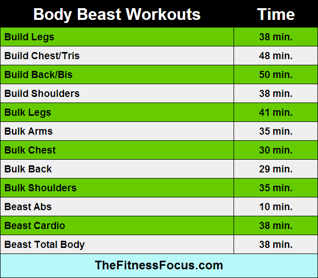 ultimate guide to beachbody workout run times. Black Bedroom Furniture Sets. Home Design Ideas
