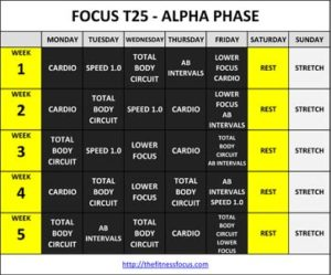 Get the Focus T25 Workout Calendar Schedules