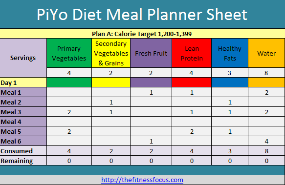 Counting PiYo Meal Planner