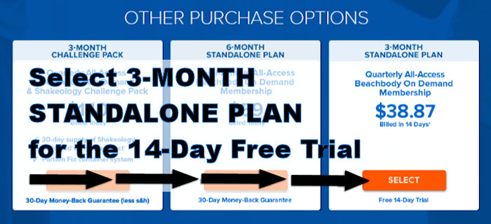 How the 14-Day Free Trial of Beachbody on Demand Works