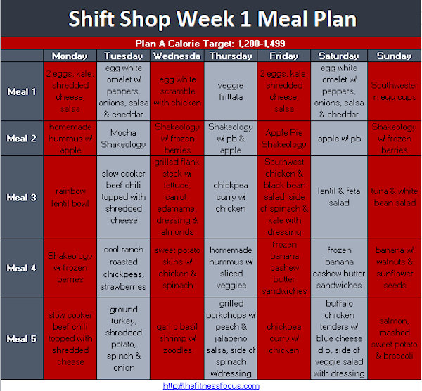 Don T Ignore The Shift Shop Meal Plan Samples Included For Best Results The Fitness Focus