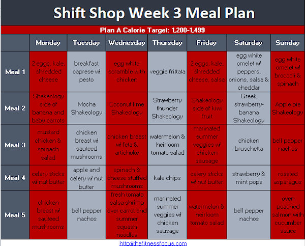 don t ignore the shift shop meal plan samples included for best